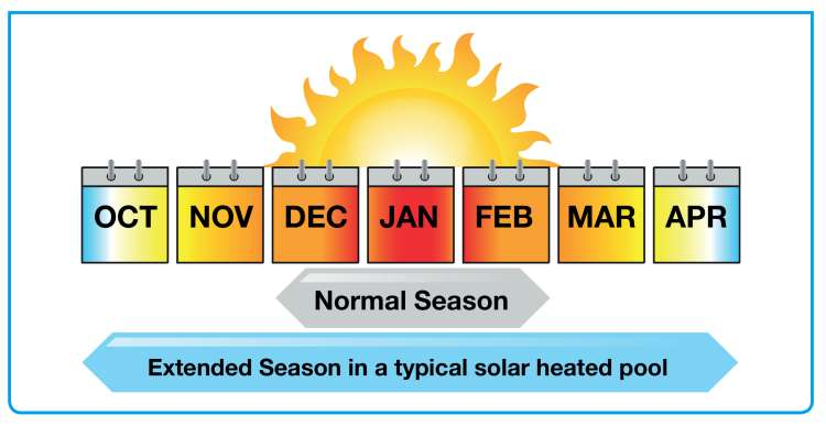 Davey Solarmatic Solar Controller Best Price Pool