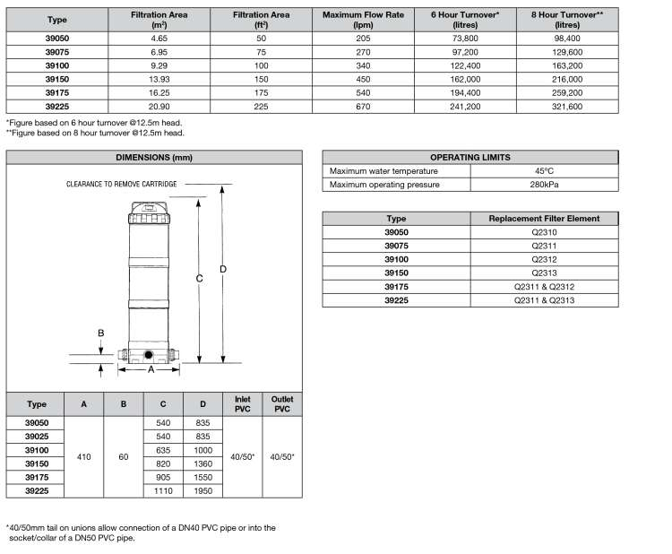 39075 Davey Crystal Clear Cartridge Filter 75sqft Pool